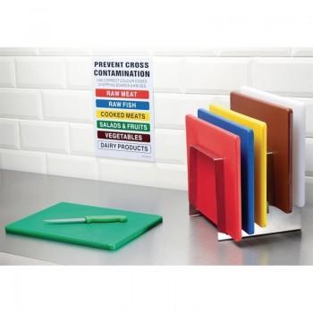 Hygiplas Colour Coded Wall Chart